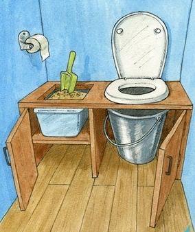 le choix des toilettes s ches. Black Bedroom Furniture Sets. Home Design Ideas